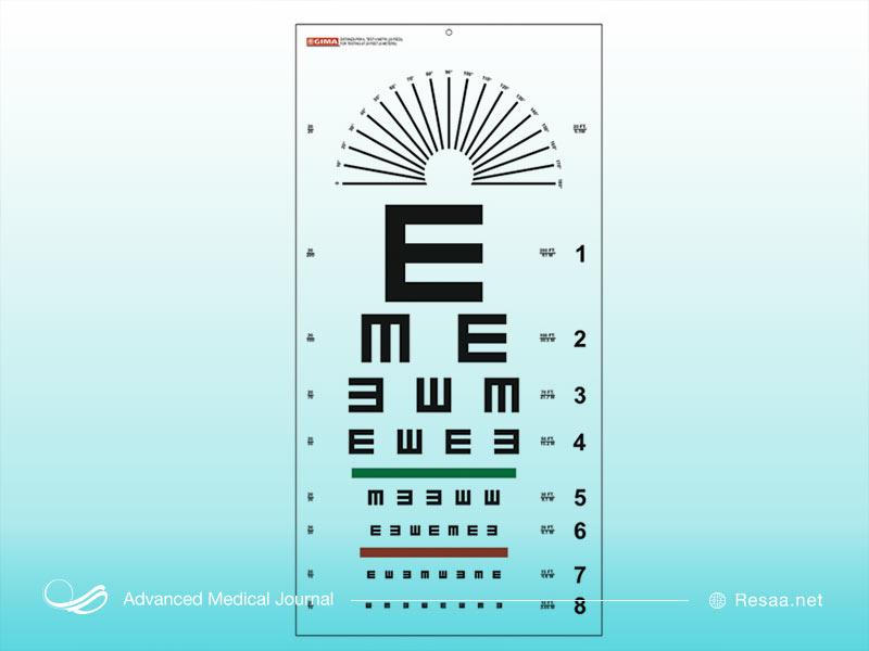 تابلوی علائم تشخیص بینایی